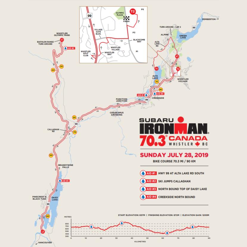 IRONMAN 70.3 Canada Bike Course